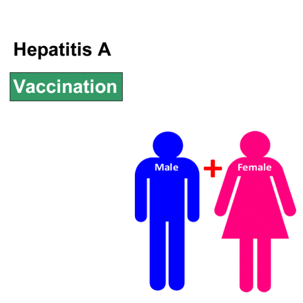Hepatitis Vaccination at Lomack Sexual Health clinic